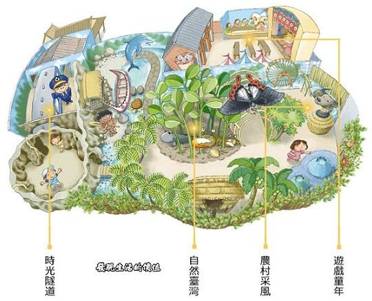 國立台灣歷史博物館-一樓故事屋平面圖