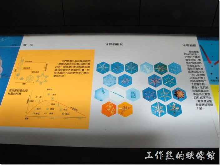 台南-南區氣象站。另外,也可以進入「南區氣象站」的主建築物內參觀氣象資訊,這裡告訴你冰晶的客種形狀。