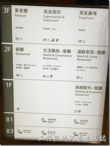 中國信託南港總部一~三樓的餐廳及樓層商家介紹。