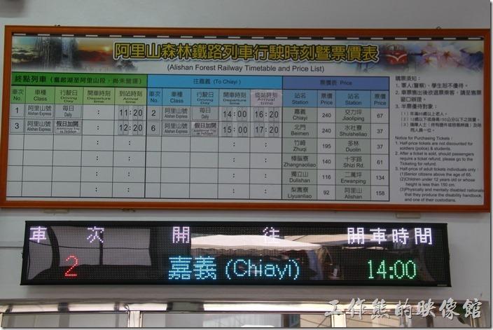 奮起湖火車站森林火車時刻表。目前「奮起湖火車站」平常日有上山及下山各一班火車行駛,例假日時上下山會再各增加一班火車。