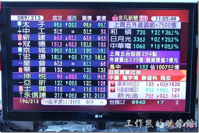 千尋盒子開箱。這個是用【AMO TV】收看非凡新聞的畫面。