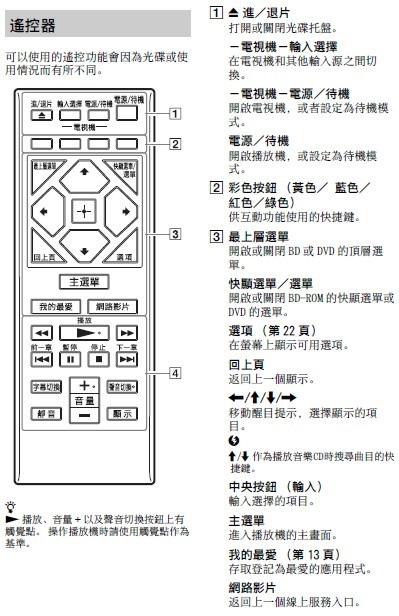【SONY BDP-S1500藍光播放機】