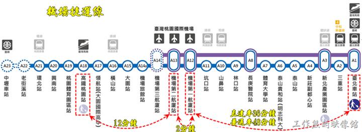 機場捷運路線圖