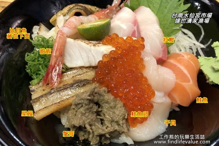 台南-達也濱家漁場。工作熊還是第一次把蟹膏當生魚片吃,感覺還不錯,一般敢吃生魚片的大多不怕腥味,建議可以沾點芥末就不會那麼腥了。