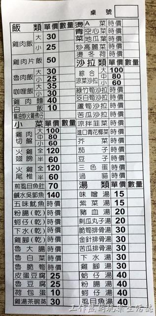 嘉義-東門雞肉飯(菜單)