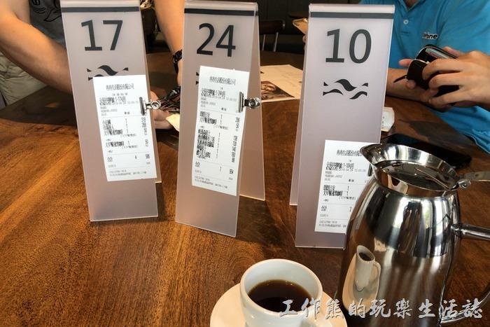 台北南港-來CoppiiLumii用餐或喝咖啡時,要先自己找好桌子,然後再去櫃台點餐,結帳時櫃台會詢問餐桌位置,因為服務員會幫忙送餐,結帳後會拿到一個上面有兩位數子的牌子,上面會挾著點餐的內容單據,服務員送餐後會在單子上做注記。